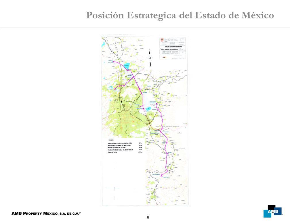 8 Posición Estrategica del Estado de México
