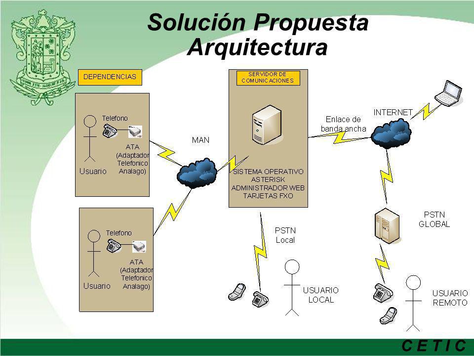 C E T I C Solución Propuesta Arquitectura