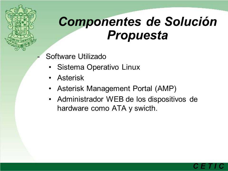 C E T I C Componentes de Solución Propuesta -Software Utilizado Sistema Operativo Linux Asterisk Asterisk Management Portal (AMP) Administrador WEB de los dispositivos de hardware como ATA y swicth.