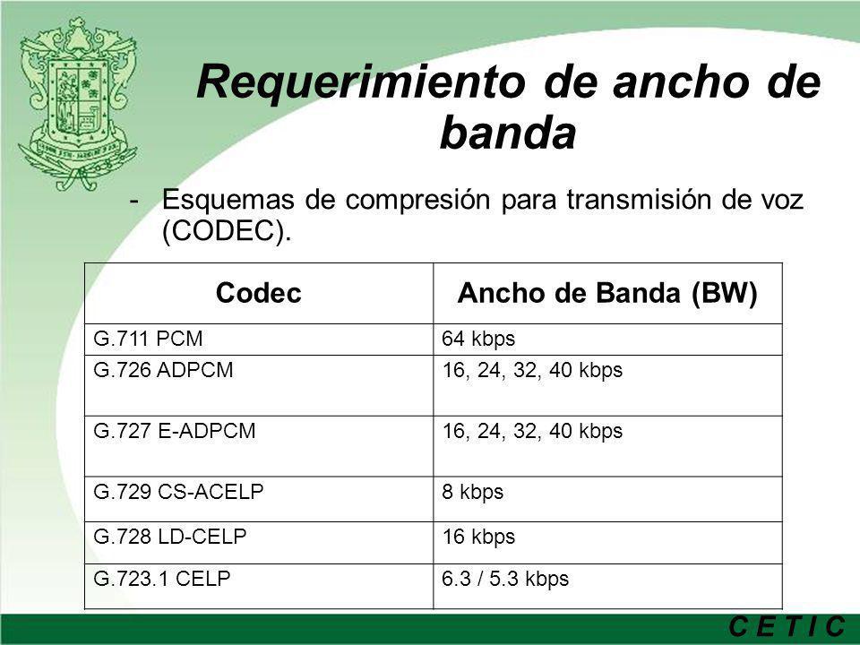 C E T I C Requerimiento de ancho de banda -Esquemas de compresión para transmisión de voz (CODEC). CodecAncho de Banda (BW) G.711 PCM64 kbps G.726 ADP