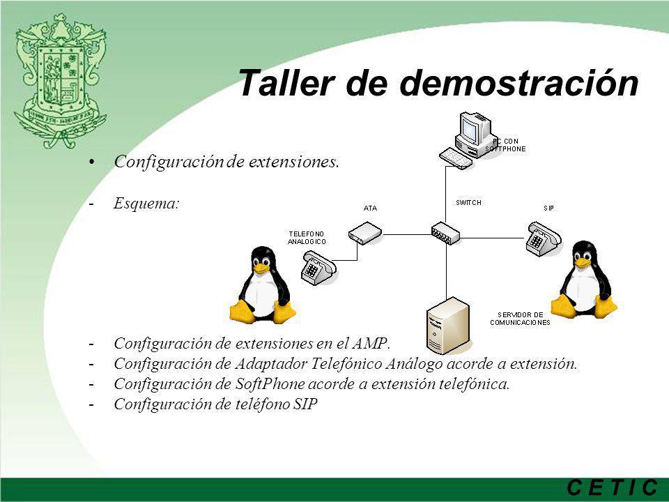 C E T I C Taller de demostración Configuración de extensiones. -Esquema: -Configuración de extensiones en el AMP. -Configuración de Adaptador Telefóni