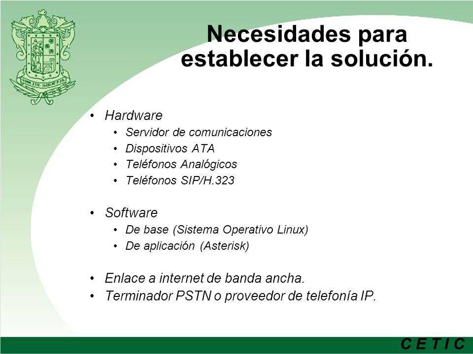 C E T I C Necesidades para establecer la solución. Hardware Servidor de comunicaciones Dispositivos ATA Teléfonos Analógicos Teléfonos SIP/H.323 Softw