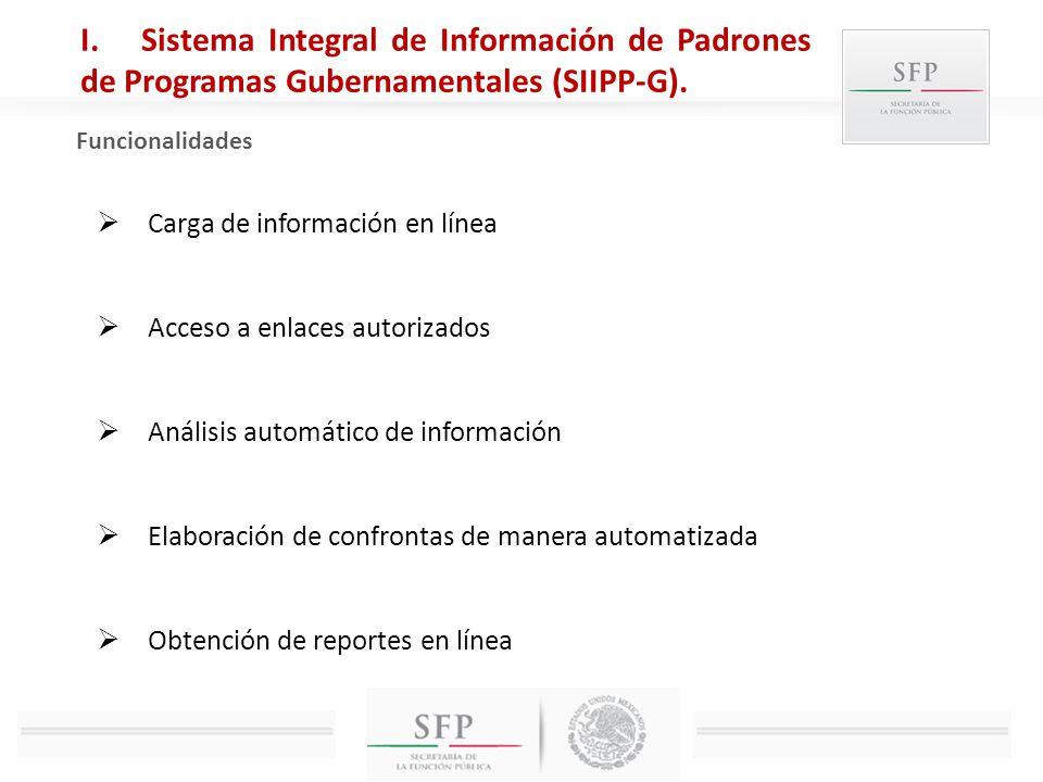 Carga de información en línea Acceso a enlaces autorizados Análisis automático de información Elaboración de confrontas de manera automatizada Obtenci