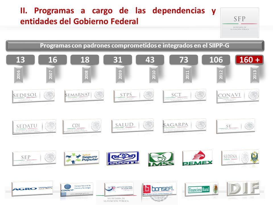 Programas con padrones comprometidos e integrados en el SIIPP-G 2007 2008 2006 2011 2012 2010 2009 2013 16 18 13 73 106 43 31 160 + II. Programas a ca