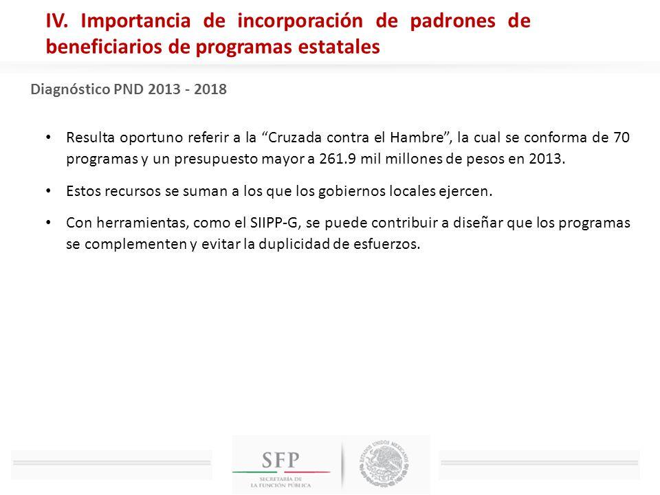 IV. Importancia de incorporación de padrones de beneficiarios de programas estatales Diagnóstico PND 2013 - 2018 Resulta oportuno referir a la Cruzada