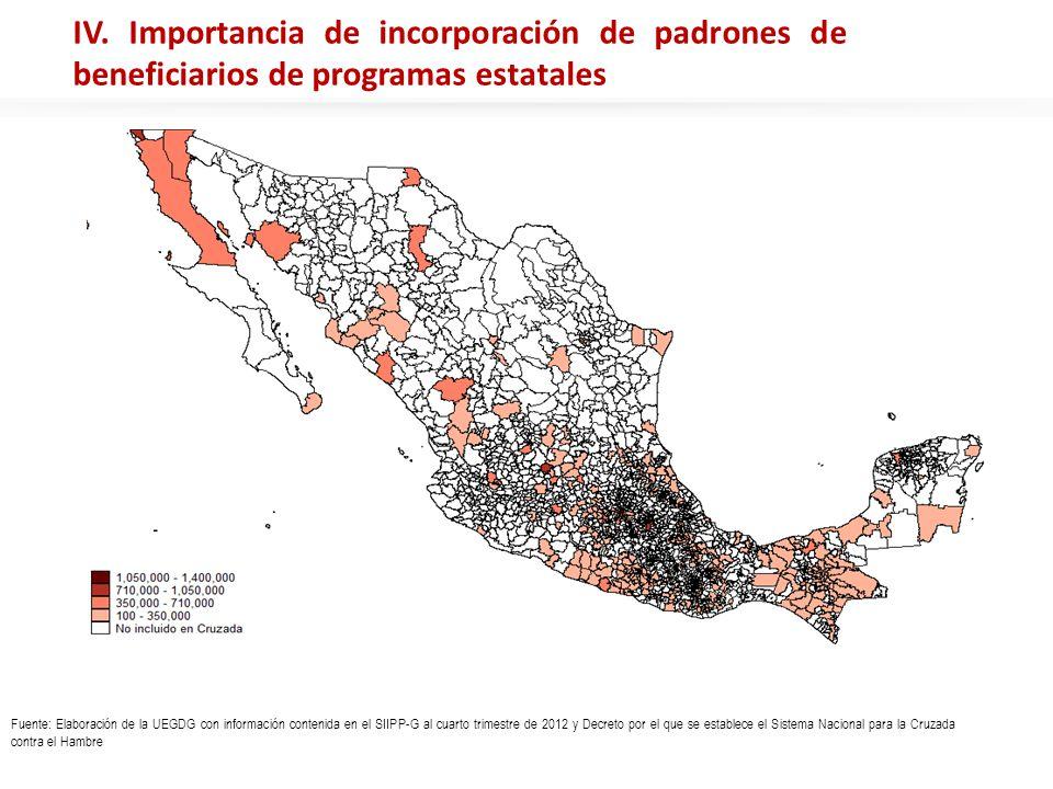 Fuente: Elaboración de la UEGDG con información contenida en el SIIPP-G al cuarto trimestre de 2012 y Decreto por el que se establece el Sistema Nacio