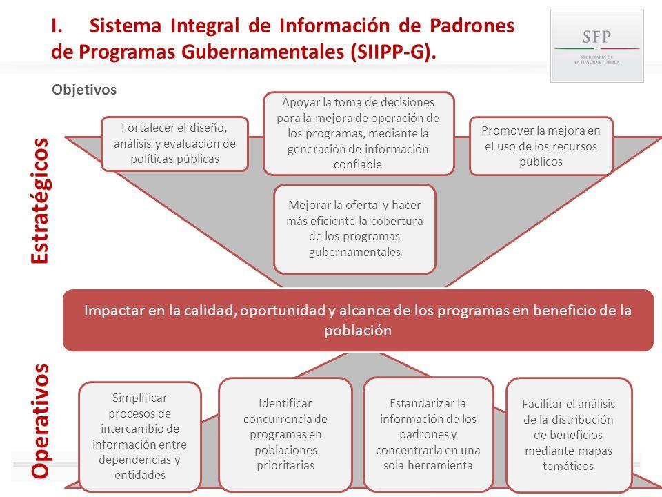 Apoyar la toma de decisiones para la mejora de operación de los programas, mediante la generación de información confiable Fortalecer el diseño, análi