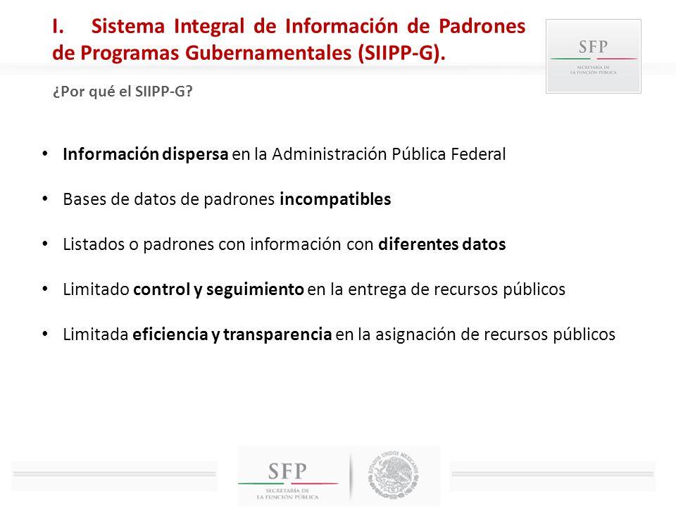Información dispersa en la Administración Pública Federal Bases de datos de padrones incompatibles Listados o padrones con información con diferentes
