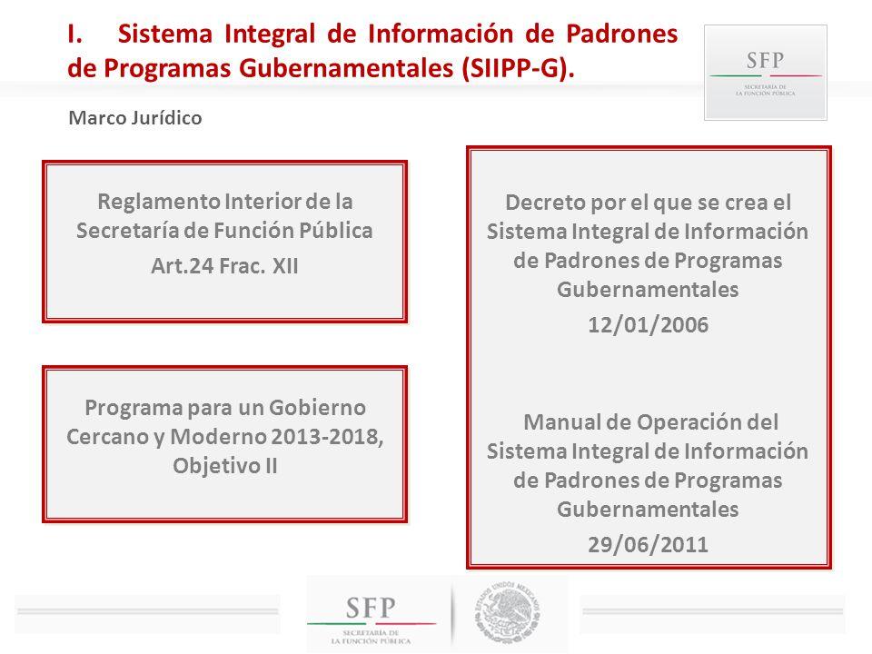 Reglamento Interior de la Secretaría de Función Pública Art.24 Frac. XII Reglamento Interior de la Secretaría de Función Pública Art.24 Frac. XII Decr