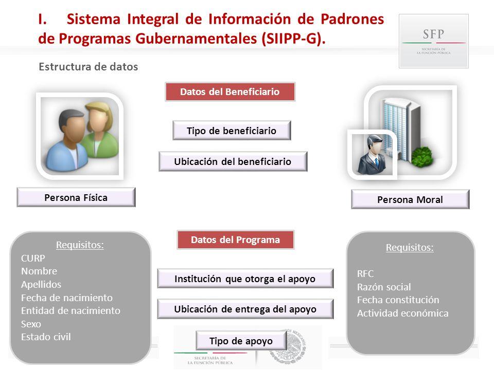 SIIPP-G Herramienta Estratégica SIIPP-G Herramienta Estratégica Integración de Información Integración de Información Coordinación con dependencias Coordinación con dependencias Clasificación y Evaluación Clasificación y Evaluación Consolidación de Registros Consolidación de Registros Interconexión e Interoperabilidad Interconexión e Interoperabilidad Consulta de Información Consulta de Información Transparencia y rendición de cuentas Transparencia y rendición de cuentas Optimización de beneficios Optimización de beneficios IV.