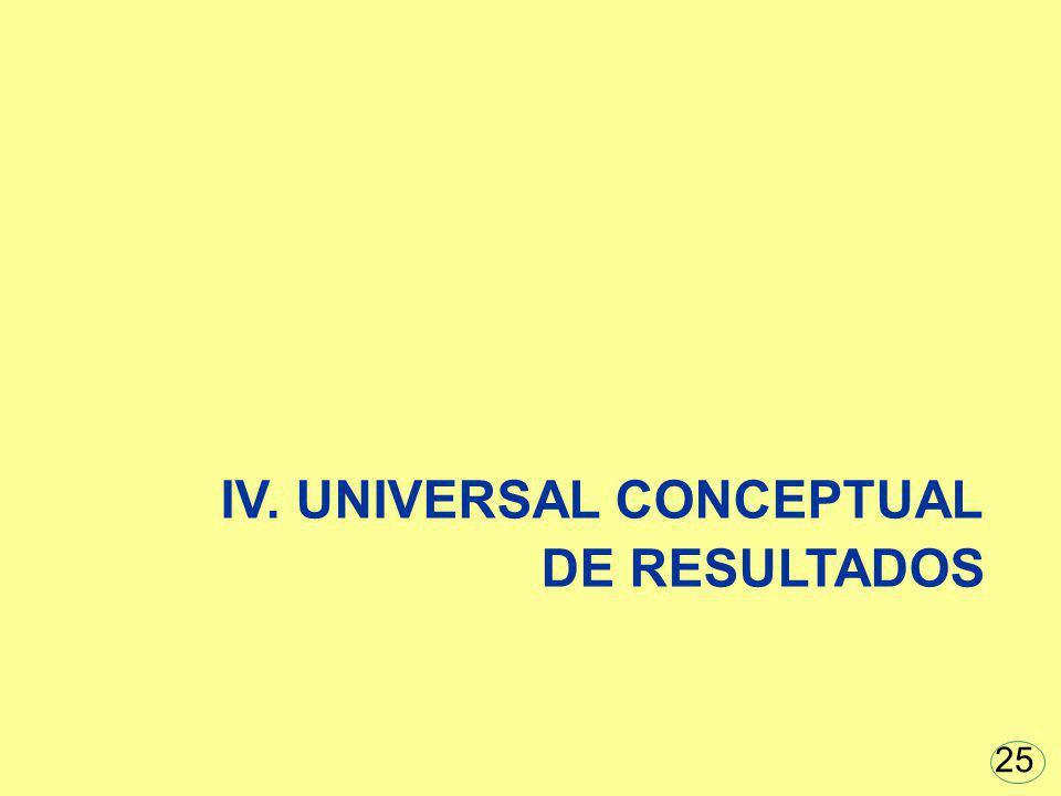 IV. UNIVERSAL CONCEPTUAL DE RESULTADOS 25