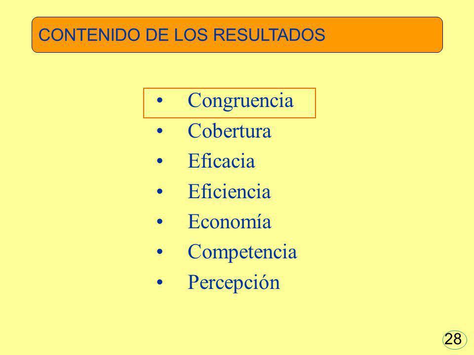Congruencia Cobertura Eficacia Eficiencia Economía Competencia Percepción CONTENIDO DE LOS RESULTADOS 28