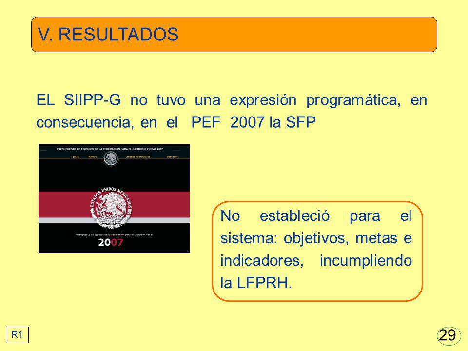 No estableció para el sistema: objetivos, metas e indicadores, incumpliendo la LFPRH. EL SIIPP-G no tuvo una expresión programática, en consecuencia,