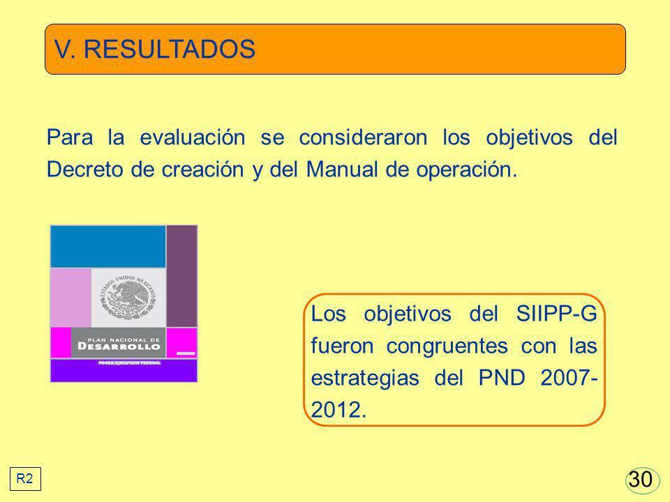 V. RESULTADOS Los objetivos del SIIPP-G fueron congruentes con las estrategias del PND 2007- 2012. Para la evaluación se consideraron los objetivos de