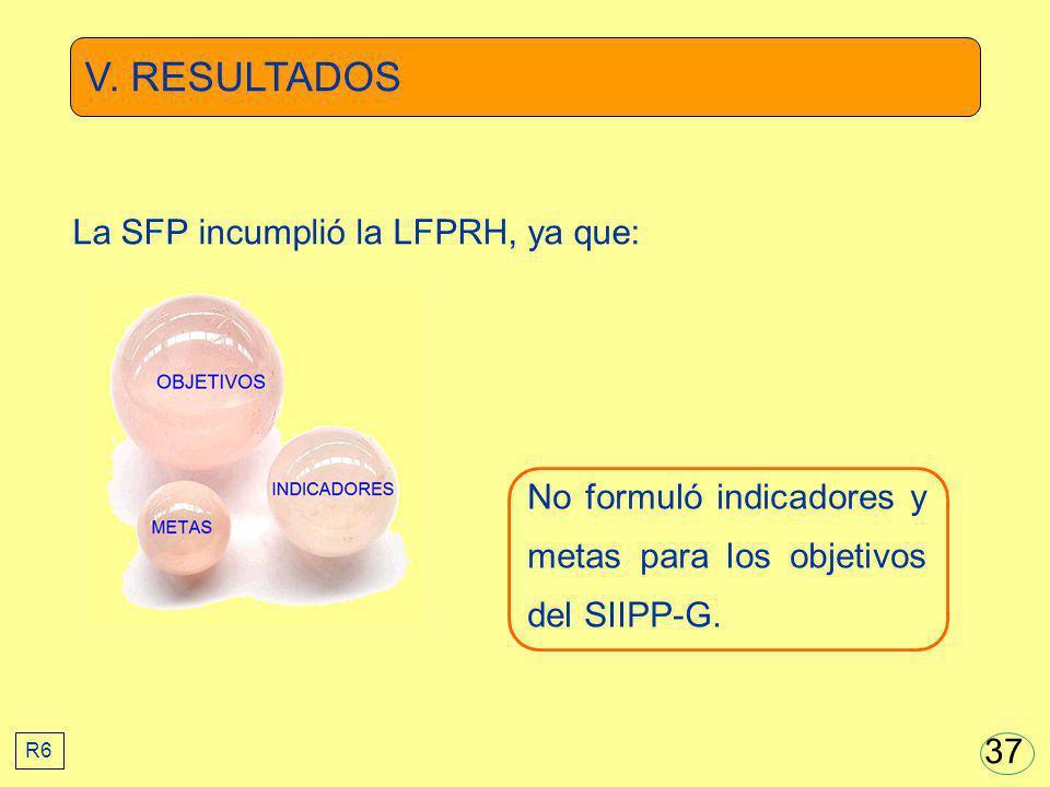 V. RESULTADOS No formuló indicadores y metas para los objetivos del SIIPP-G. La SFP incumplió la LFPRH, ya que: R6 37