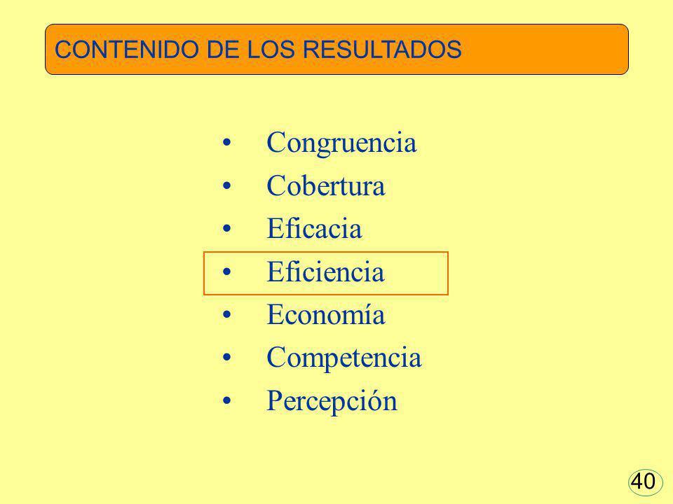 Congruencia Cobertura Eficacia Eficiencia Economía Competencia Percepción 40 CONTENIDO DE LOS RESULTADOS