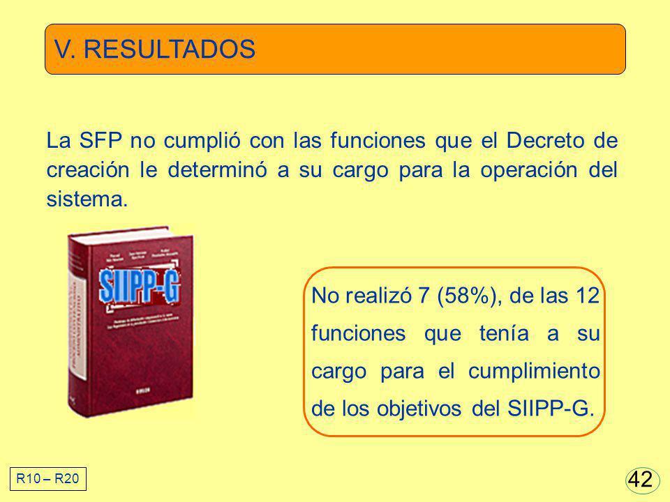 V. RESULTADOS No realizó 7 (58%), de las 12 funciones que tenía a su cargo para el cumplimiento de los objetivos del SIIPP-G. La SFP no cumplió con la