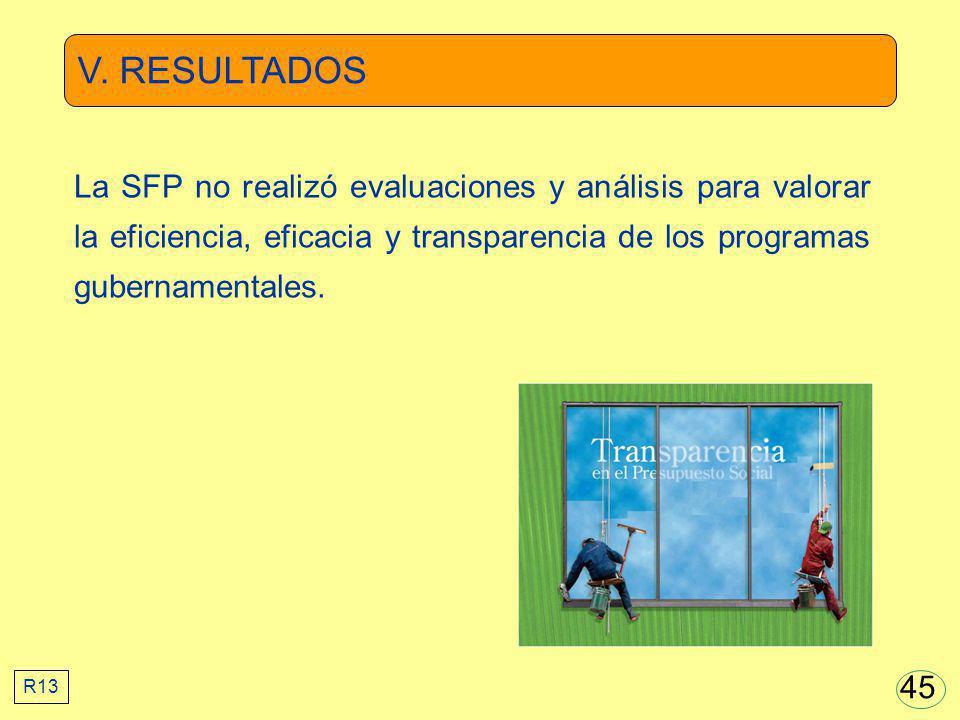 V. RESULTADOS La SFP no realizó evaluaciones y análisis para valorar la eficiencia, eficacia y transparencia de los programas gubernamentales. R13 45