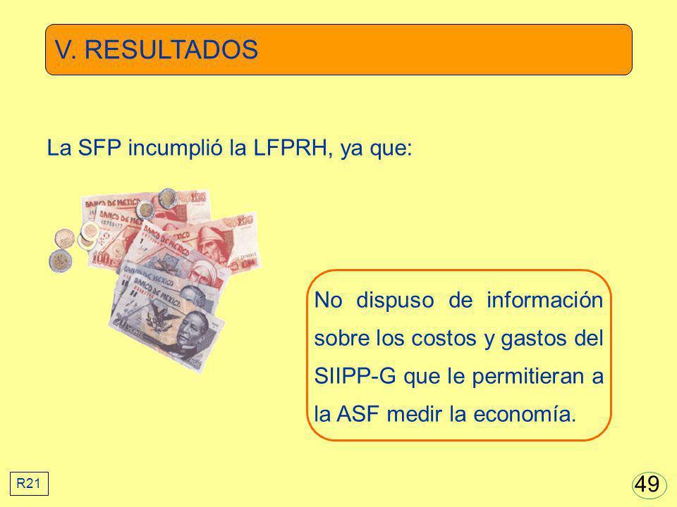 V. RESULTADOS No dispuso de información sobre los costos y gastos del SIIPP-G que le permitieran a la ASF medir la economía. La SFP incumplió la LFPRH