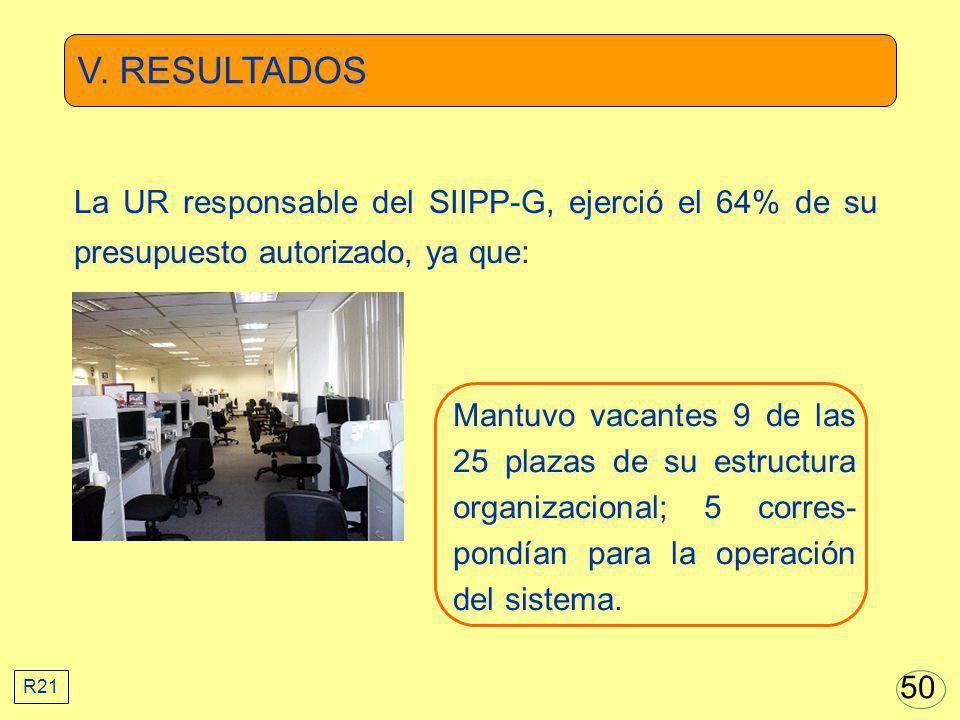 V. RESULTADOS Mantuvo vacantes 9 de las 25 plazas de su estructura organizacional; 5 corres- pondían para la operación del sistema. La UR responsable
