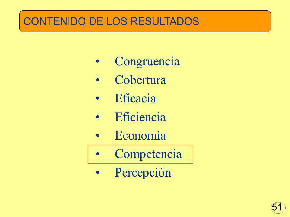 Congruencia Cobertura Eficacia Eficiencia Economía Competencia Percepción 51 CONTENIDO DE LOS RESULTADOS