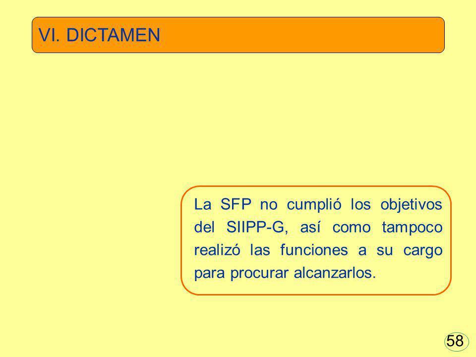 La SFP no cumplió los objetivos del SIIPP-G, así como tampoco realizó las funciones a su cargo para procurar alcanzarlos. VI. DICTAMEN 58