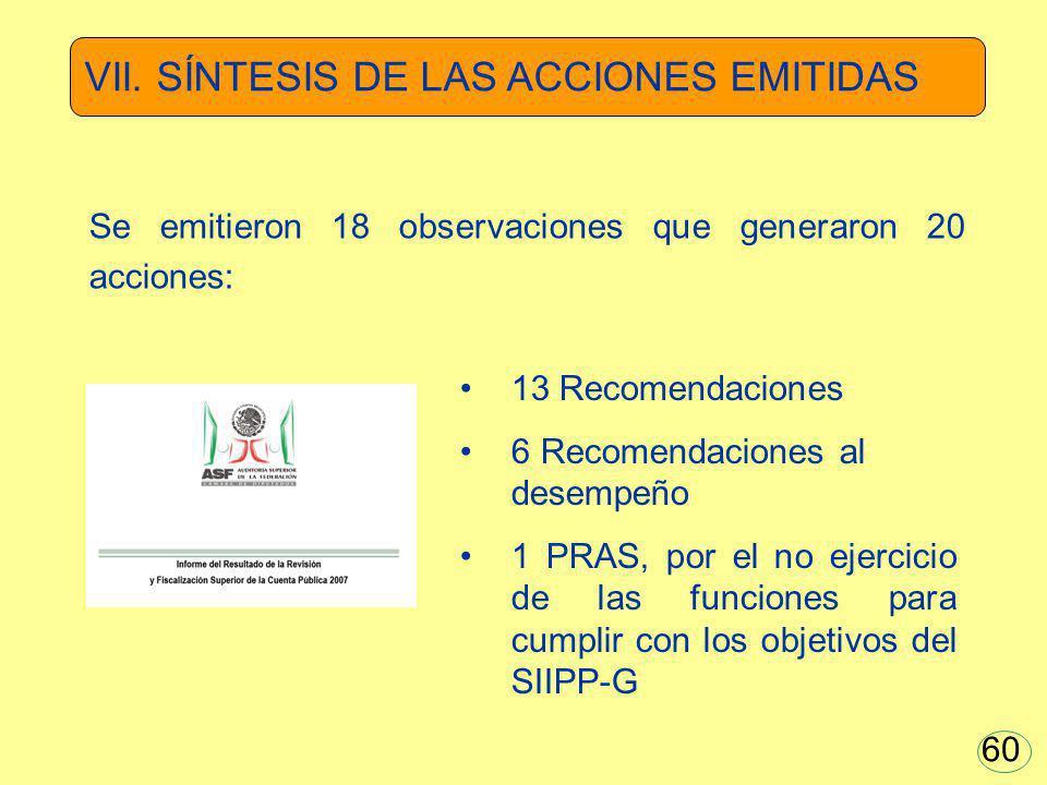 VII. SÍNTESIS DE LAS ACCIONES EMITIDAS Se emitieron 18 observaciones que generaron 20 acciones: 13 Recomendaciones 6 Recomendaciones al desempeño 1 PR