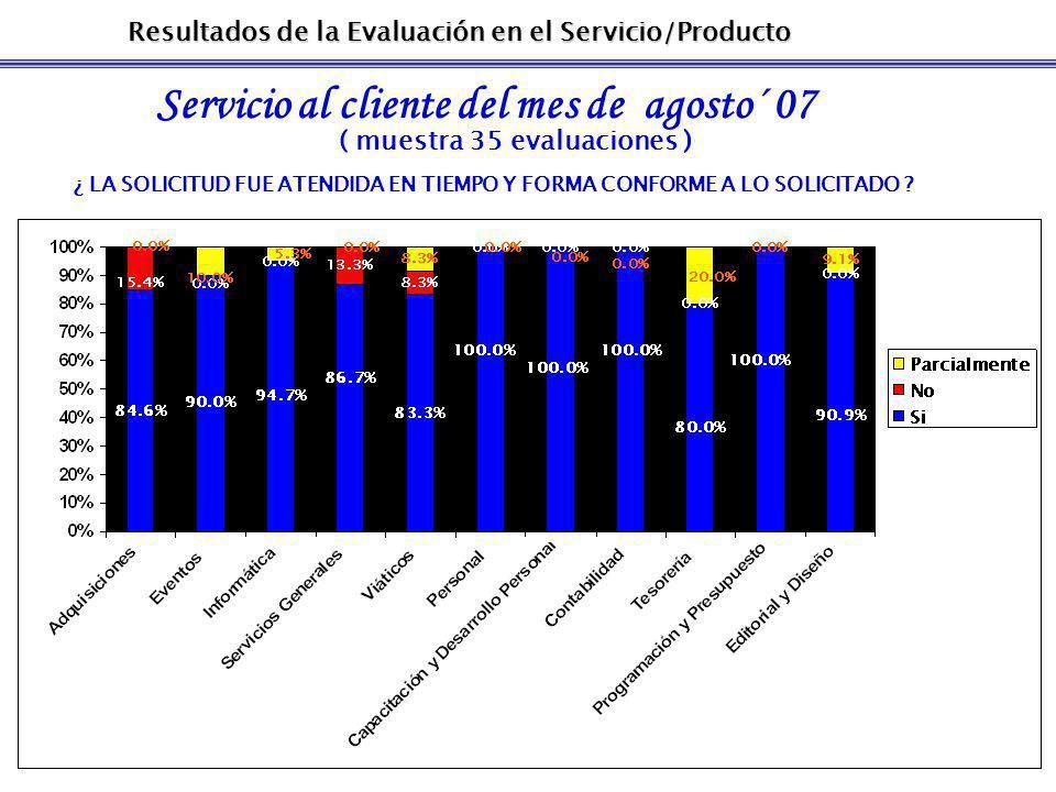 Resultados de la Evaluación en el Servicio/Producto Servicio al cliente del mes de agosto´ 07 ( muestra 35 evaluaciones ) ¿ LA SOLICITUD FUE ATENDIDA EN TIEMPO Y FORMA CONFORME A LO SOLICITADO ?