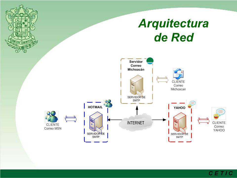 C E T I C Arquitectura de Servicio