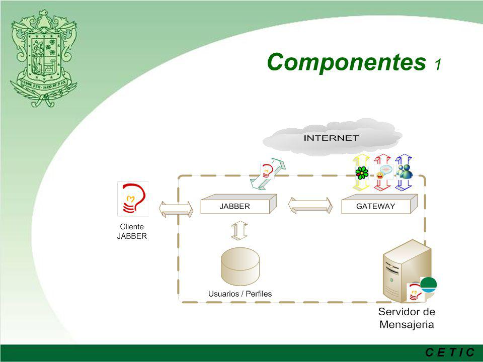C E T I C Componentes 2 C2S – Cliente Servidor S2S – Servidor Servidor Router – Ruteador Session – Sesión Usuarios/Perfiles – Mysql GWTY - Transporte
