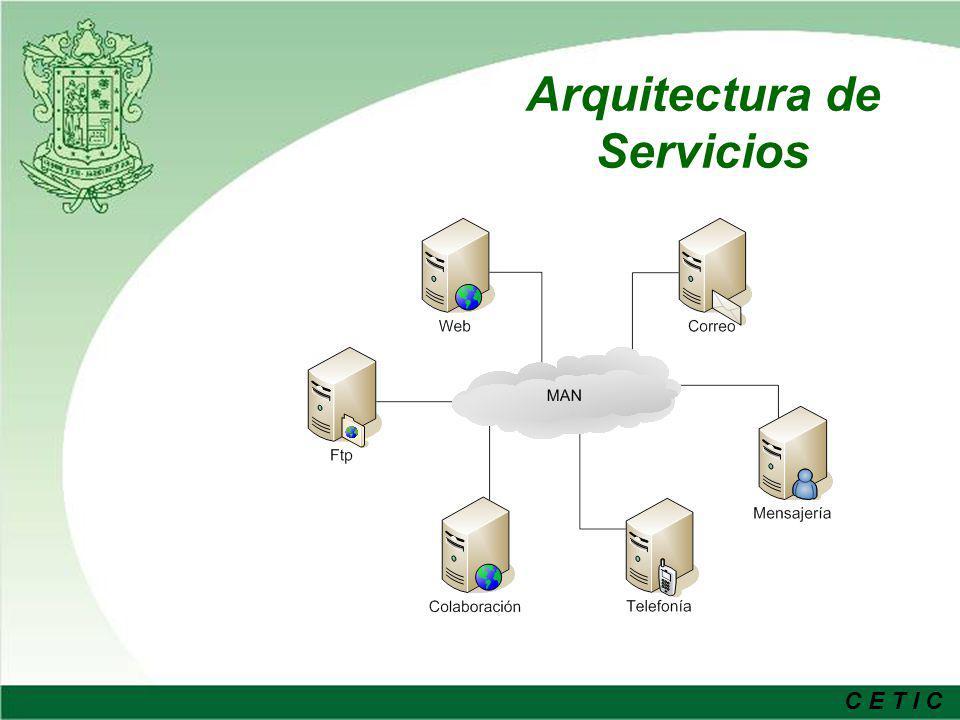 Centro Estatal de Tecnologías de Información y Comunicaciones CORREO ELECTRÓNICO CIAPEM Agosto 2005
