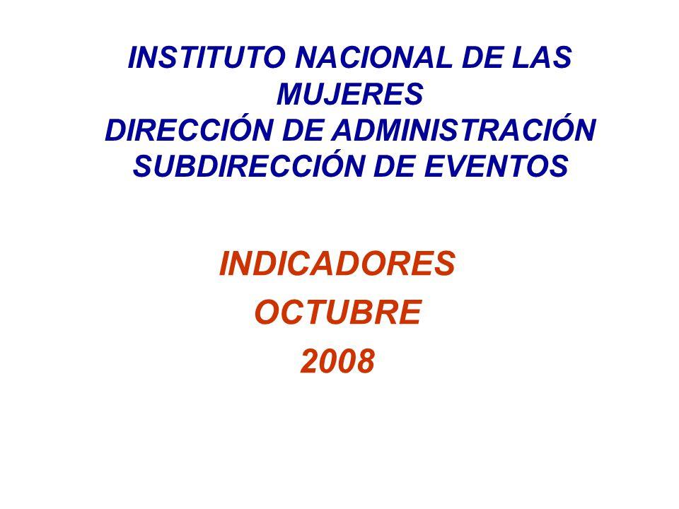 INDICADORES OCTUBRE 2008 INSTITUTO NACIONAL DE LAS MUJERES DIRECCIÓN DE ADMINISTRACIÓN SUBDIRECCIÓN DE EVENTOS