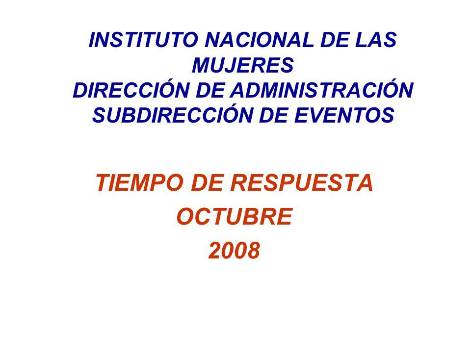 TIEMPO DE RESPUESTA OCTUBRE 2008 INSTITUTO NACIONAL DE LAS MUJERES DIRECCIÓN DE ADMINISTRACIÓN SUBDIRECCIÓN DE EVENTOS
