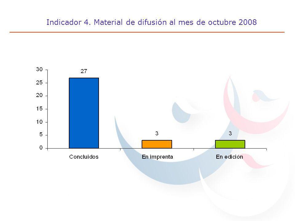 Indicador 4. Material de difusión al mes de octubre 2008