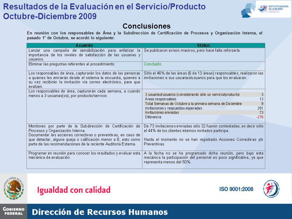 Resultados de la Evaluación en el Servicio/Producto Octubre-Diciembre 2009 Conclusiones En reunión con los responsables de Área y la Subdirección de Certificación de Procesos y Organización Interna, el pasado 1° de Octubre, se acordó lo siguiente: