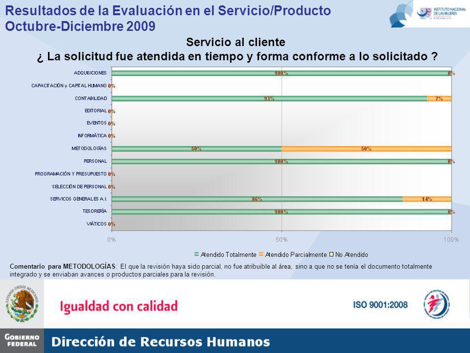 Resultados de la Evaluación en el Servicio/Producto Octubre-Diciembre 2009 Servicio al cliente ¿ La solicitud fue atendida en tiempo y forma conforme a lo solicitado .