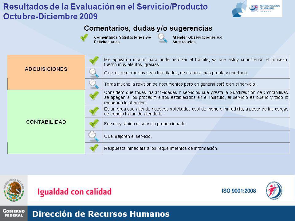 Resultados de la Evaluación en el Servicio/Producto Octubre-Diciembre 2009 Comentarios, dudas y/o sugerencias