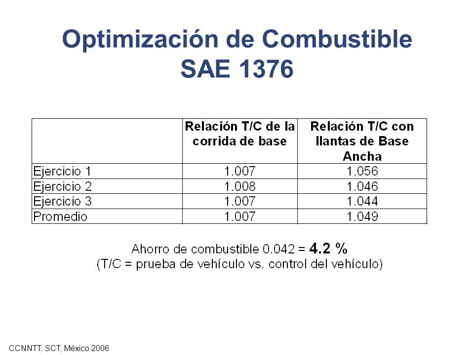 CCNNTT, SCT, México 2006 Optimización de Combustible SAE 1376