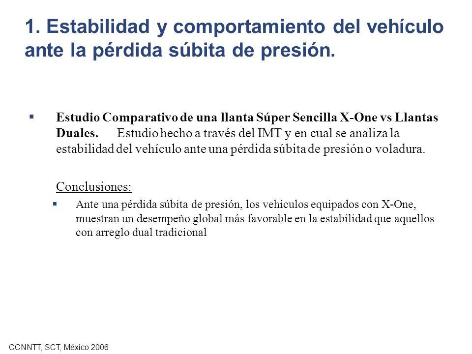 CCNNTT, SCT, México 2006 1. Estabilidad y comportamiento del vehículo ante la pérdida súbita de presión. Estudio Comparativo de una llanta Súper Senci
