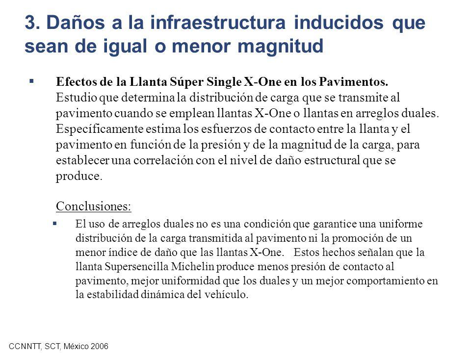 CCNNTT, SCT, México 2006 3. Daños a la infraestructura inducidos que sean de igual o menor magnitud Efectos de la Llanta Súper Single X-One en los Pav