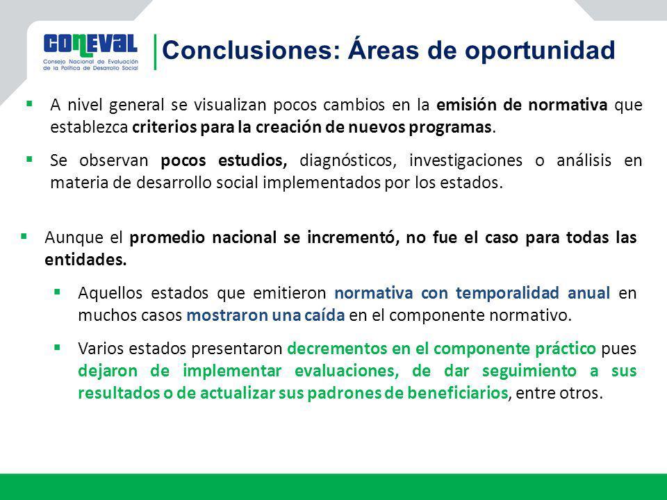 Conclusiones: Áreas de oportunidad A nivel general se visualizan pocos cambios en la emisión de normativa que establezca criterios para la creación de