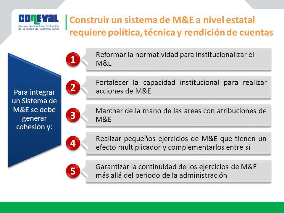 Construir un sistema de M&E a nivel estatal requiere política, técnica y rendición de cuentas 1 1 2 2 3 3 4 4 5 5 Para integrar un Sistema de M&E se d