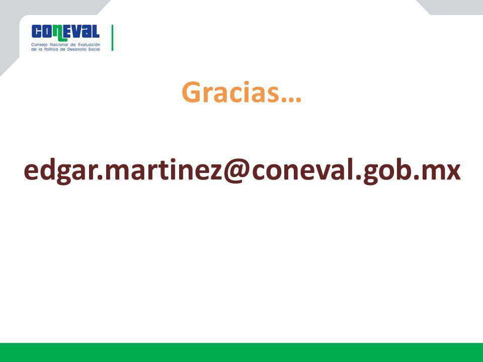 Gracias… edgar.martinez@coneval.gob.mx
