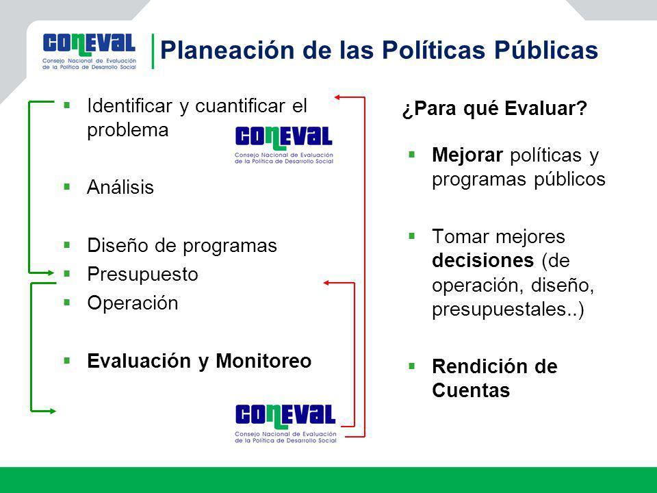 ¿Para qué Evaluar? Identificar y cuantificar el problema Análisis Diseño de programas Presupuesto Operación Evaluación y Monitoreo Mejorar políticas y