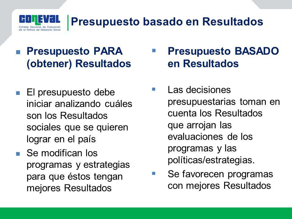 Presupuesto BASADO en Resultados Las decisiones presupuestarias toman en cuenta los Resultados que arrojan las evaluaciones de los programas y las pol