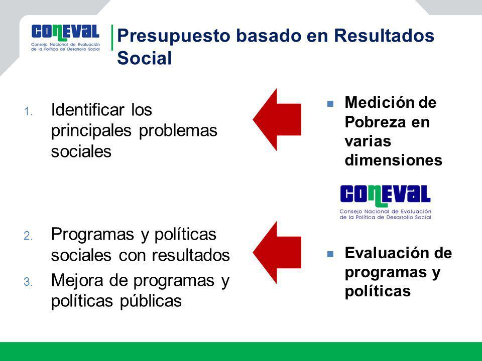 1. Identificar los principales problemas sociales 2. Programas y políticas sociales con resultados 3. Mejora de programas y políticas públicas Medició