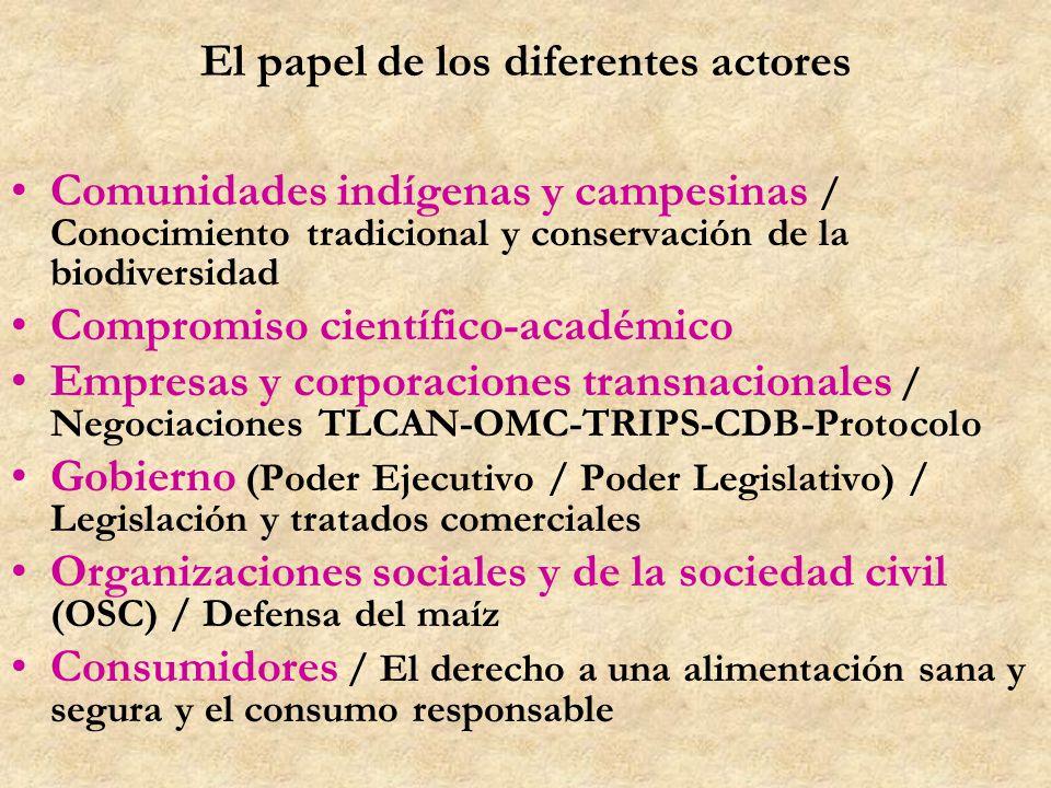 El papel de los diferentes actores Comunidades indígenas y campesinas / Conocimiento tradicional y conservación de la biodiversidad Compromiso científ