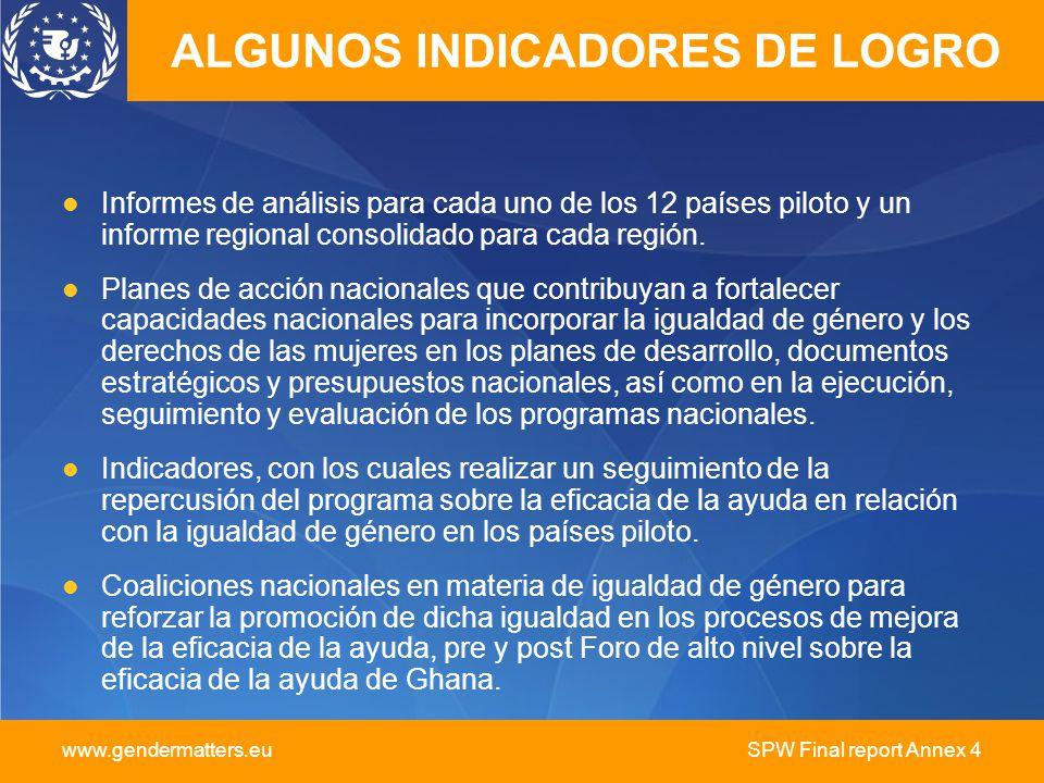 www.gendermatters.eu SPW Final report Annex 4 ALGUNOS INDICADORES DE LOGRO Informes de análisis para cada uno de los 12 países piloto y un informe regional consolidado para cada región.