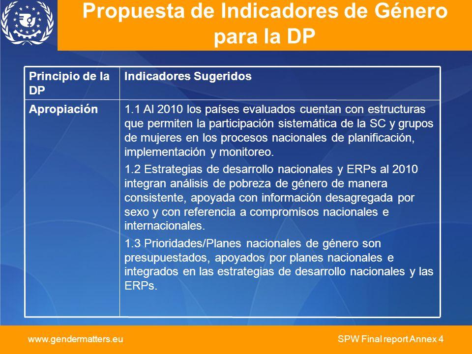 www.gendermatters.eu SPW Final report Annex 4 Propuesta de Indicadores de Género para la DP 1.1 Al 2010 los países evaluados cuentan con estructuras que permiten la participación sistemática de la SC y grupos de mujeres en los procesos nacionales de planificación, implementación y monitoreo.