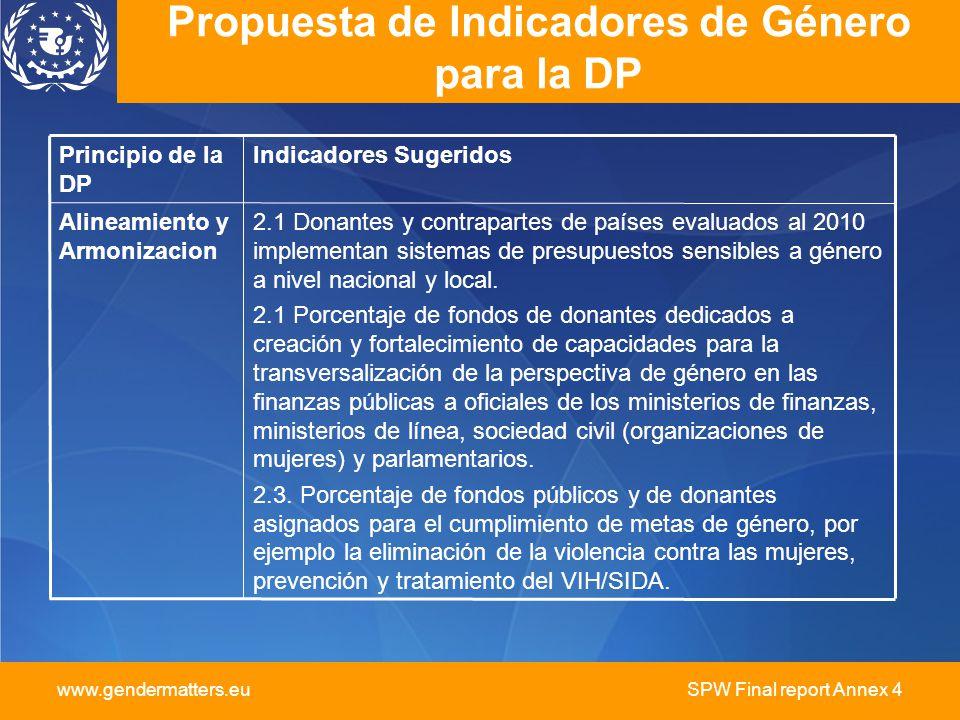 www.gendermatters.eu SPW Final report Annex 4 Propuesta de Indicadores de Género para la DP 2.1 Donantes y contrapartes de países evaluados al 2010 implementan sistemas de presupuestos sensibles a género a nivel nacional y local.